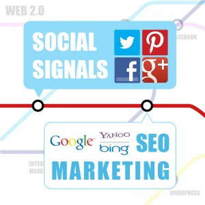 The Link with Social Media Signals And Search Engine Optimization