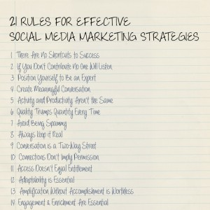 Effective social media marketing guidelines.