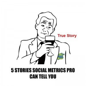What Social Metrics Pro Helps You Determine