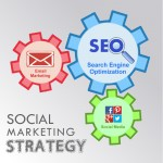 The SEO, Social Media and Email Marketing Power Triad: What These Guys Can Do For Your Social Marketing Strategy