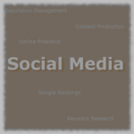 How social media helps in SEO